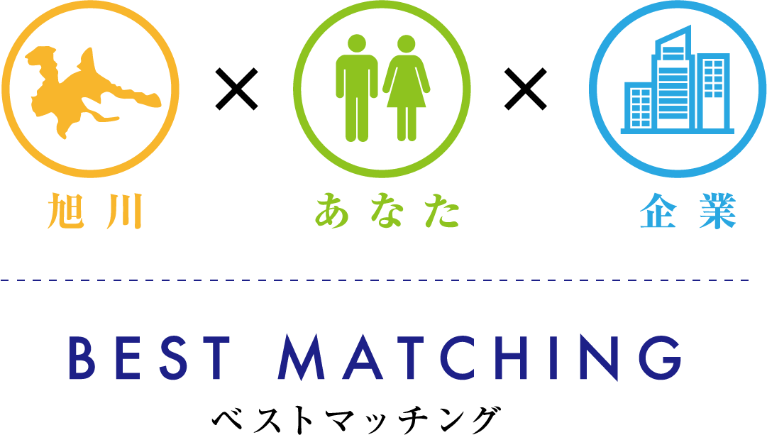 旭川×あなた×企業 MATCHING PROJECT